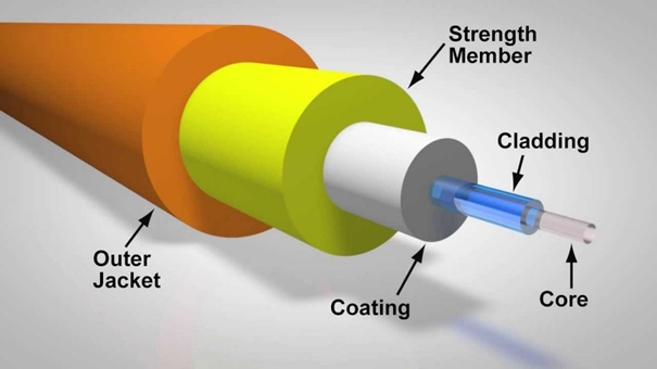 Optik fiber verici ışık darbeleri