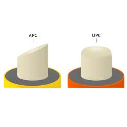 fiber optik konnekorler