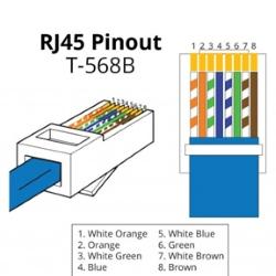 rj45 Network Cable Plug Wiring on brown bleu, 30 amp 240v 3 wire, cigarette lighter, trailer hitch, 30 amp twist lock,