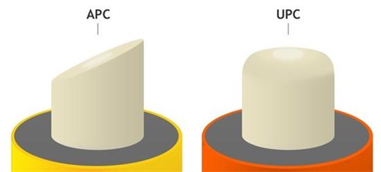 apc upc fiber konnektorler