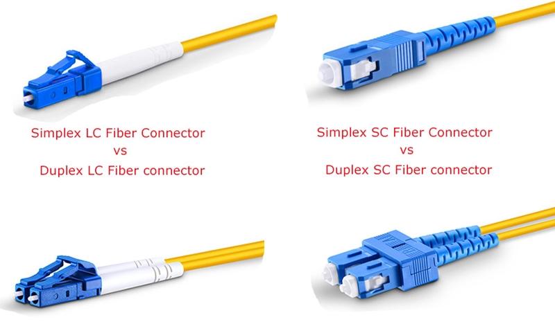 simplex duplex fiber konnektorler