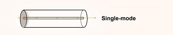 Optik kablolar: dezavantajlardan daha fazla avantaj var
